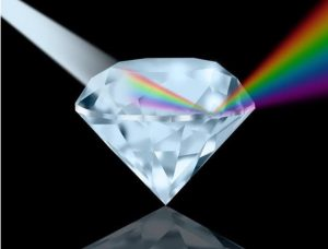 Understanding if the Diamond is Real