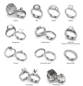 Types of Jewellery , Types of rings